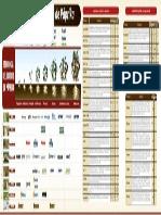 Guia Fitosanitaria del Cultivo de Páprika.pdf