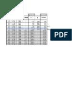 Cálculo de la Capacidad en Pilotes Excavados.xlsx