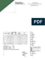Data Guru PKB Wot 02
