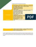 Cuadro Comparativo Definiciones Administración Financiera