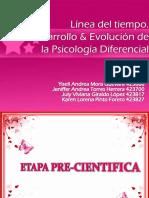 LINEA DEL TIEMPO PSICOLOGIA DIFERENCIAL.pptx