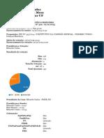 Aprovada PEC que autoriza universidade pública a cobrar por cursos de pós-graduação (1a Votação).pdf
