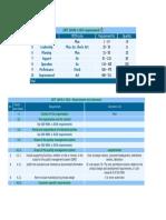 IATF Clauses PDCA.pdf