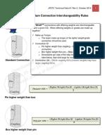 JFEBEAR_JFEBEAR Interchangeability Rules Rev 0.pdf