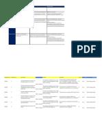 200200 Strategic Tracking Web Service Specification AIMv1.1 Obs