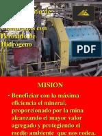 Detoxificacion de Soluciones Cianuradas-peroxido de Hidrogrno