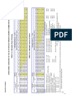 A4 Grade Screws as Per AAMA-TIR