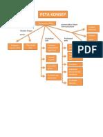 efekpemanasanglobal-150319010026-conversion-gate01.pdf