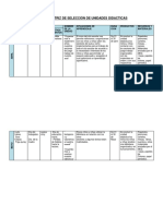 Matriz de Selección de Unidades Didacticas
