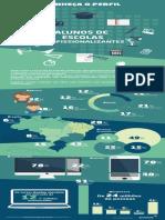 eBook Persuasão em vendas com PNL