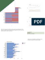 basic charts and graphs 2