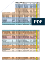 ARTES-UCV. Programación 2-2018 Editada (1)