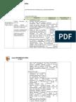 Tabla Propositos de Aprendizaje Comunicación