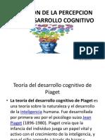 Medición de La Inteligencia Cognitiva Miercoles