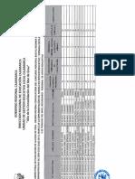 CUADRO FINAL - HOJA DE VIDA - APOYO EDUCCATIVO.pdf