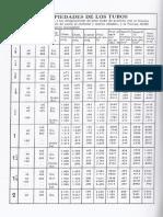 1.9 Resitencia a la Presión Hidrostática - Medidas y Pesos de Tubos.pdf