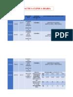 modelo practica clinica