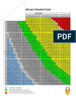 Tabela_de_Carbonatacao-1.pdf
