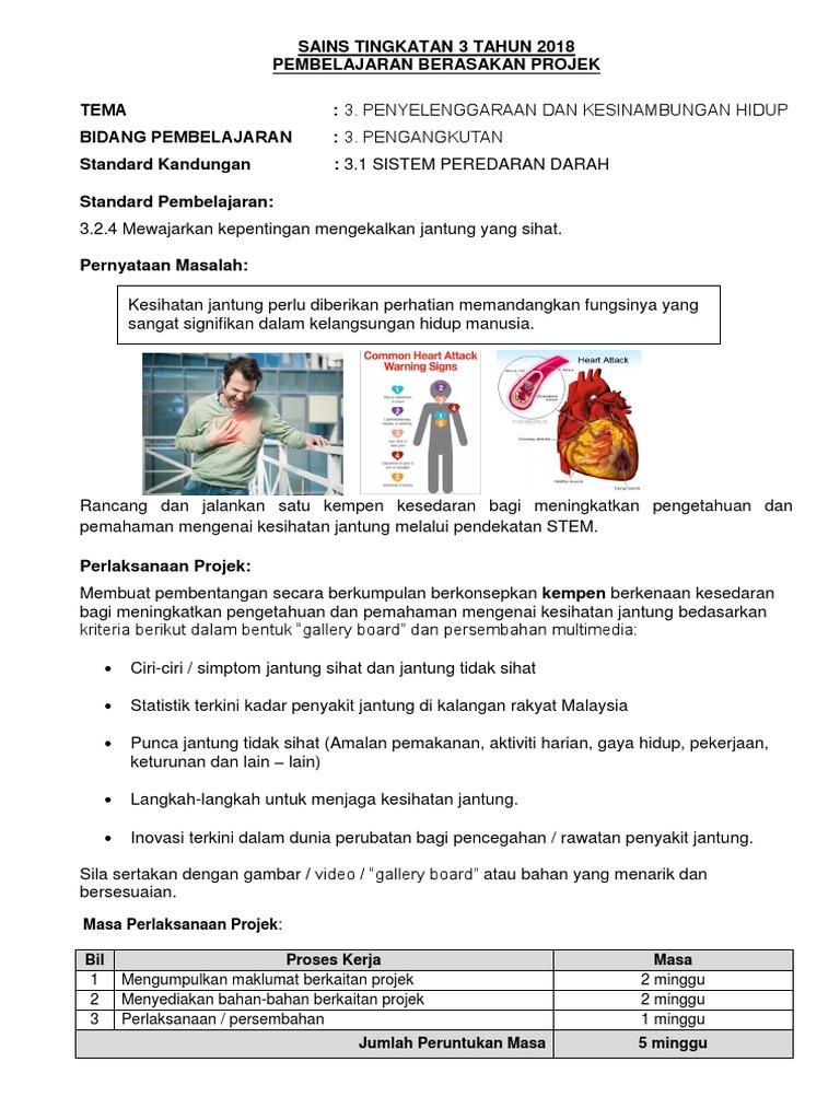 Pbl F3 Jantung