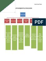 edoc.site_la-investigacion-en-las-ciencias-sociales.pdf