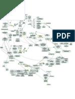 Mapa BIOLOGIA