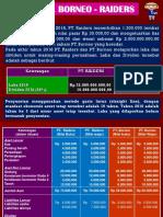 AKL I-5-3, Latihan Afiliasi Laba & Dividen