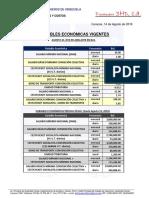 Variables Economicas Vigentes (Agosto 2018)