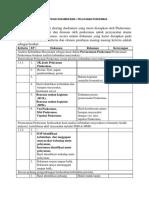 Identifikasi Dokumen Bab i,2,3