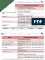 Recomendações Para Troca de Dispositivos Para Terapia Infusional e Diagnóstico 2015