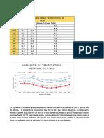 318352916 Variacion Diurna de La Temperaturas Extremas y Rango Termicos Practica 4