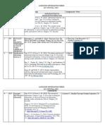 LIS 5203 Course Outline