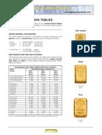 _GoldConversionTables.pdf