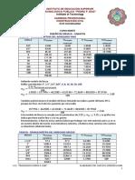 Ejemplo- Diseño de mescla-ACI.pdf