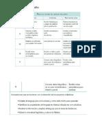 español_4°_2011_practicas socilaes.pptx