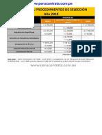 topes para procedimiento de seleccion.pdf