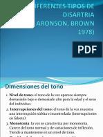 Resumen de La Clinica Mayo de Parámetros Perceptuales Disatrias (1)
