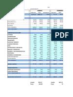 Presupuesto Familiar 2016