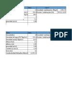 Tabla Hidraulica Caso 1