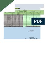 Copy Laporan Maret ISPA & DIARE