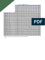Jadual pembiayaan Hartani-i 7.85%.pdf