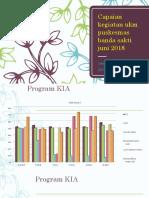 Presentation Lokmin Bulan Juli 2018 2