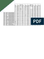 Mandi Price Sample Data- %22Daily Mandi Pricing Info Coming Shortly%22.pdf