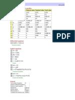 Polymath Report