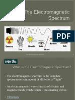 Electromagnetic Spectrum 1