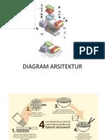 Diagram Arsitektur