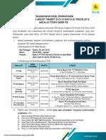 1529640307_1806BDGJF PANGGILAN DIKLAT PRAJABATAN S1 D3 BANDUNG (1).pdf