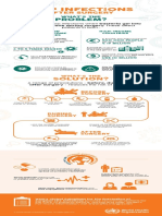 Ssi Infographic