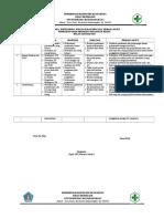 372147471-9-2-1-Ep-6-Rencana-Monitoring-Evaluasi-Dan-Rencana-Tindak-Lanjut-Perbaikan-Area-Prioritas-Klinis