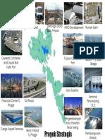 Peta Rencana Pembangunan Batam