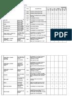 RTOT RPMS Materials Checklist.xlsx